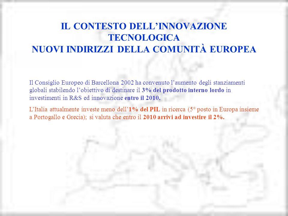 IL CONTESTO DELLINNOVAZIONE TECNOLOGICA NUOVI INDIRIZZI DELLA COMUNITÀ EUROPEA Il Consiglio Europeo di Barcellona 2002 ha convenuto laumento degli sta