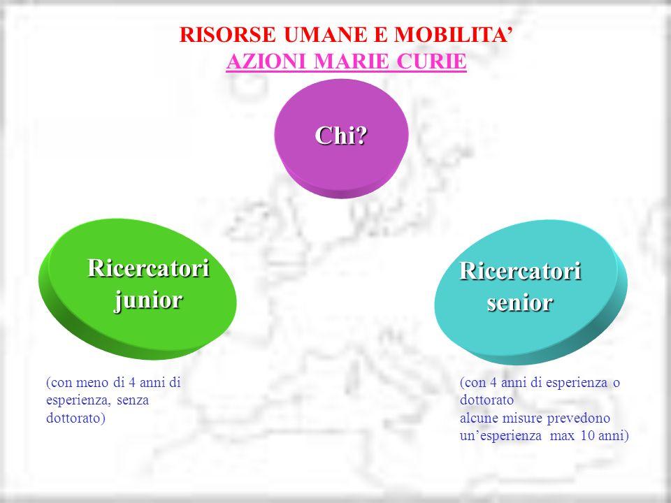RISORSE UMANE E MOBILITA AZIONI MARIE CURIE (con meno di 4 anni di esperienza, senza dottorato) (con 4 anni di esperienza o dottorato alcune misure pr