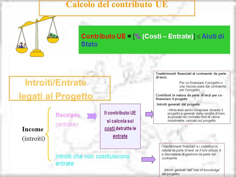Contributo UE = [% (Costi – Entrate)] Aiuti di Stato Calcolo del contributo UE Income (introiti) Introiti che non costituiscono entrate Introiti/Entra