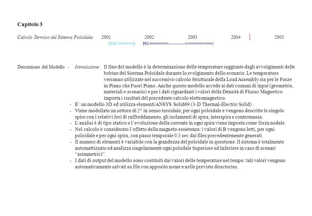 Capitolo 3 Calcolo Termico del Sistema Poloidale: 2001 2002 2003 2004 | 2005 ( TFC ======) PFC =======-----------==========|20 Descrizione del Modello