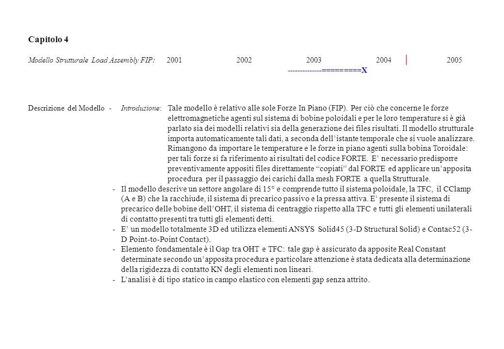 Capitolo 4 (Modello Strutturale FIP ) Capitolo 4 Modello Strutturale Load Assembly FIP: 2001 2002 2003 2004 | 2005 --------------=========X20 Descrizi