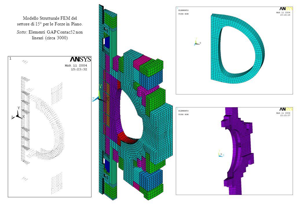 Figure 2-5 Modello Strutturale FEM del settore di 15° per le Forze in Piano. Sotto: Elementi GAP Contac52 non lineari (circa 3000)