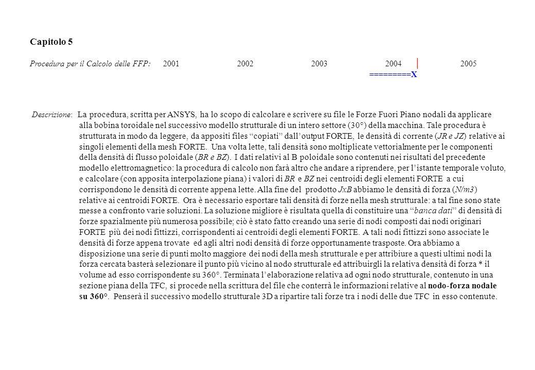 Capitolo 5 Procedura per il Calcolo delle FFP: 2001 2002 2003 2004 | 2005 =========X20 Descrizione: La procedura, scritta per ANSYS, ha lo scopo di ca