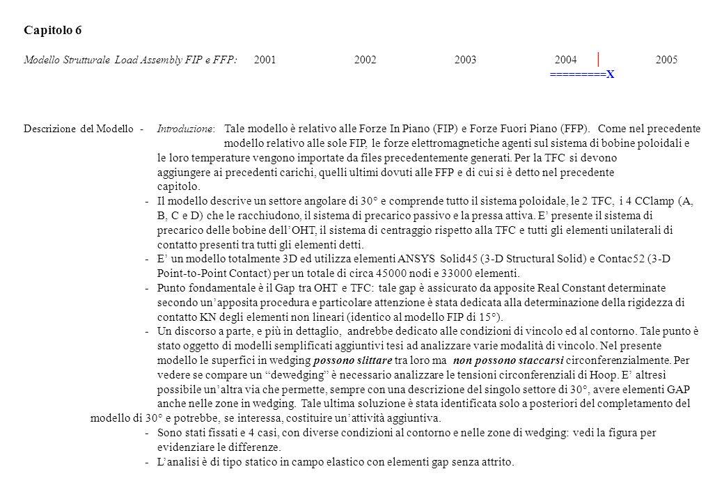 Capitolo 6 Modello Strutturale Load Assembly FIP e FFP: 2001 2002 2003 2004 | 2005 =========X20 Descrizione del Modello - Introduzione: Tale modello è