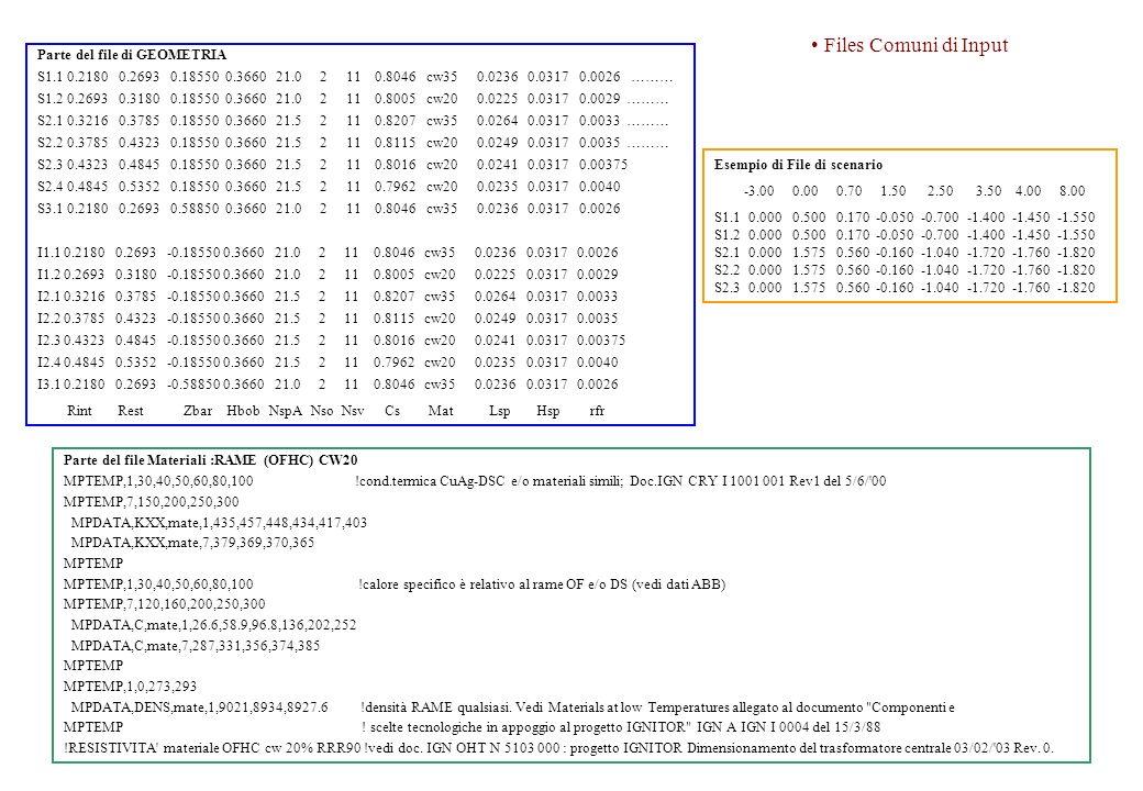 Parte del file di GEOMETRIA S1.1 0.2180 0.2693 0.18550 0.3660 21.0 2 11 0.8046 cw35 0.0236 0.0317 0.0026 ……… S1.2 0.2693 0.3180 0.18550 0.3660 21.0 2