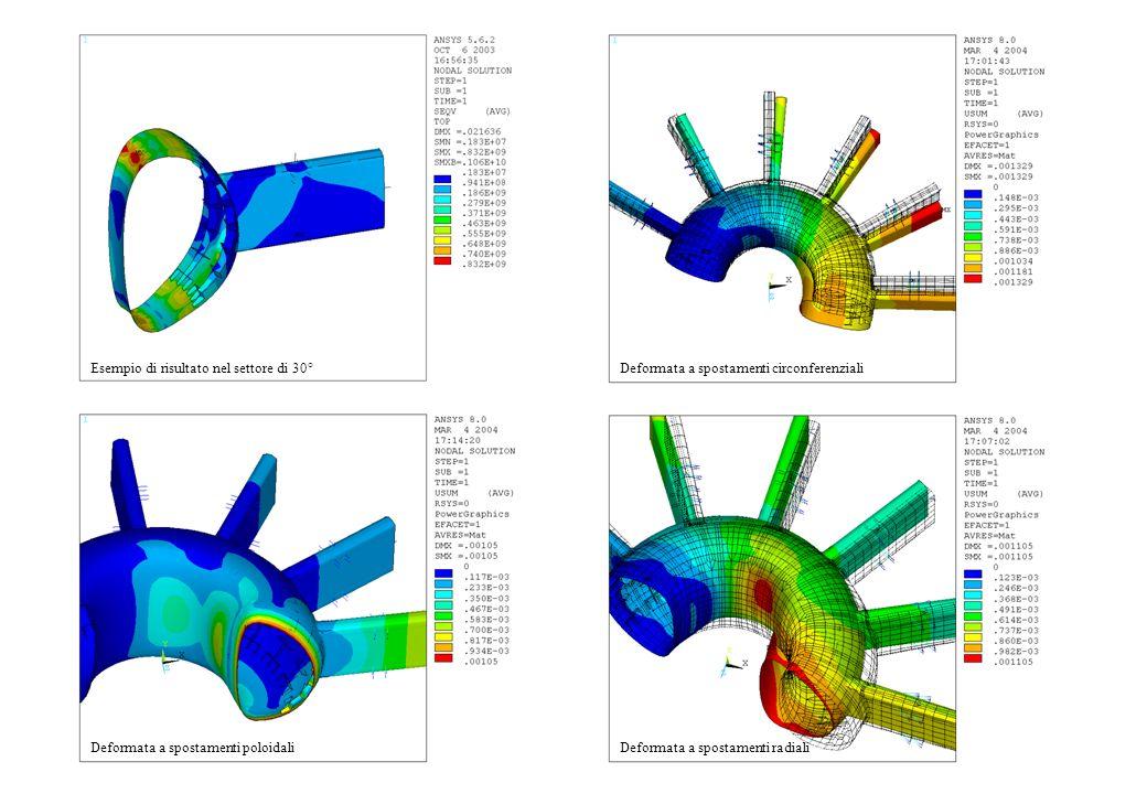 Fig ure 1-4 Esempio di risultato nel settore di 30° Deformata a spostamenti poloidaliDeformata a spostamenti radiali Deformata a spostamenti circonfer