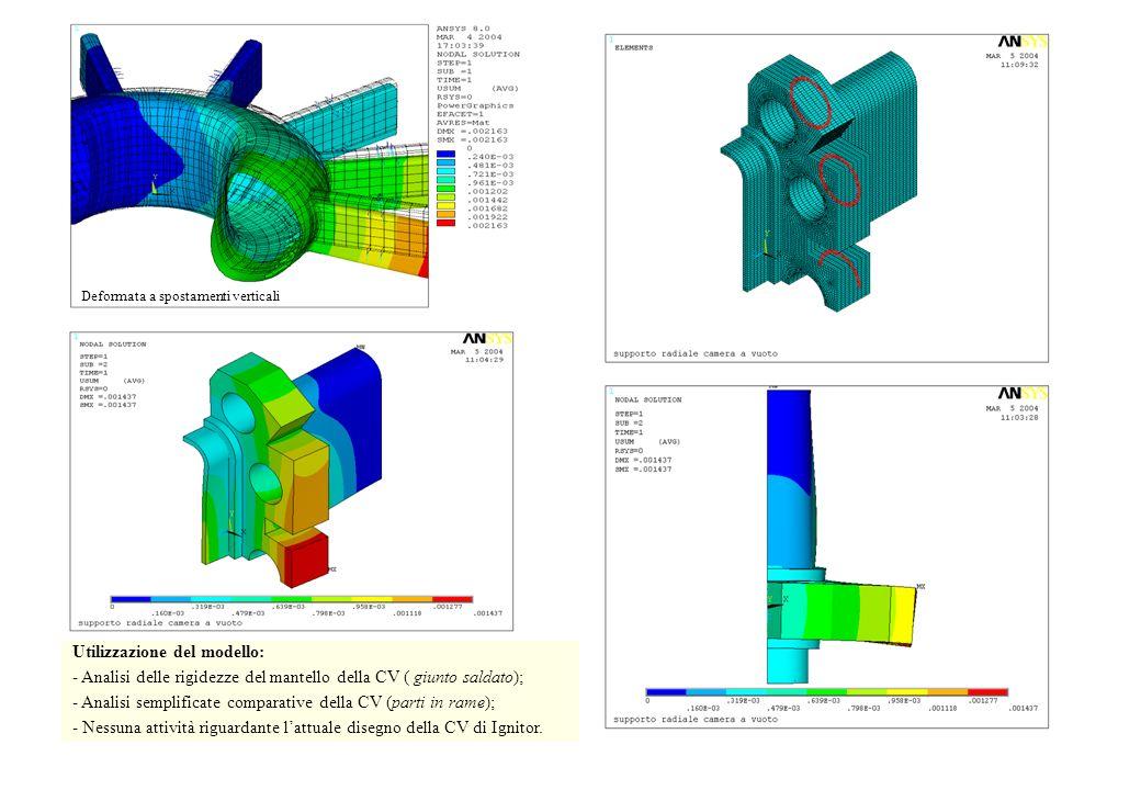Figure 5-8 ed Analis i effettu ate Deformata a spostamenti verticali Utilizzazione del modello: - Analisi delle rigidezze del mantello della CV ( giun