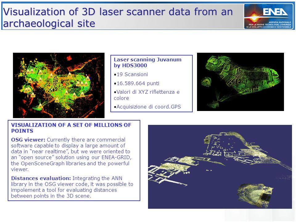 Laser scanning Juvanum by HDS3000 19 Scansioni 16.589.664 punti Valori di XYZ riflettenza e colore Acquisizione di coord.GPS VISUALIZATION OF A SET OF