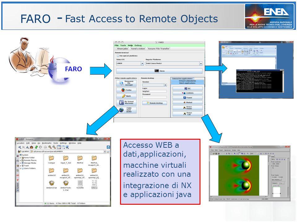 FARO - Fast Access to Remote Objects Graphics terminal Frontend all O.S. FARO Accesso WEB a dati,applicazioni, macchine virtuali realizzato con una in