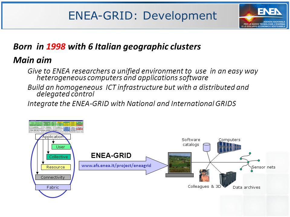 Risultati di simulazioni condotte su CRESCO: Ambiente e Clima Dominio computazionale del modello climatico Protheus Visualizzazione 3D di dati del mediterraneo