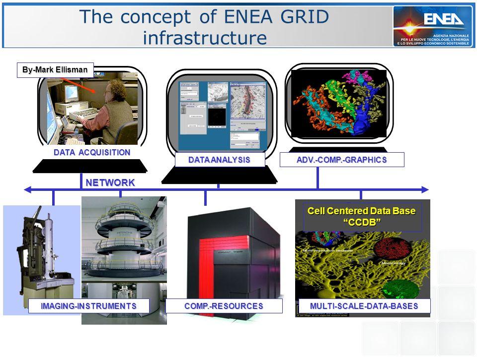 Fluidodinamica su Cresco HPC System: Efficienza Energetica nellEdilizia Benchmark 3D room Energy efficiency in building