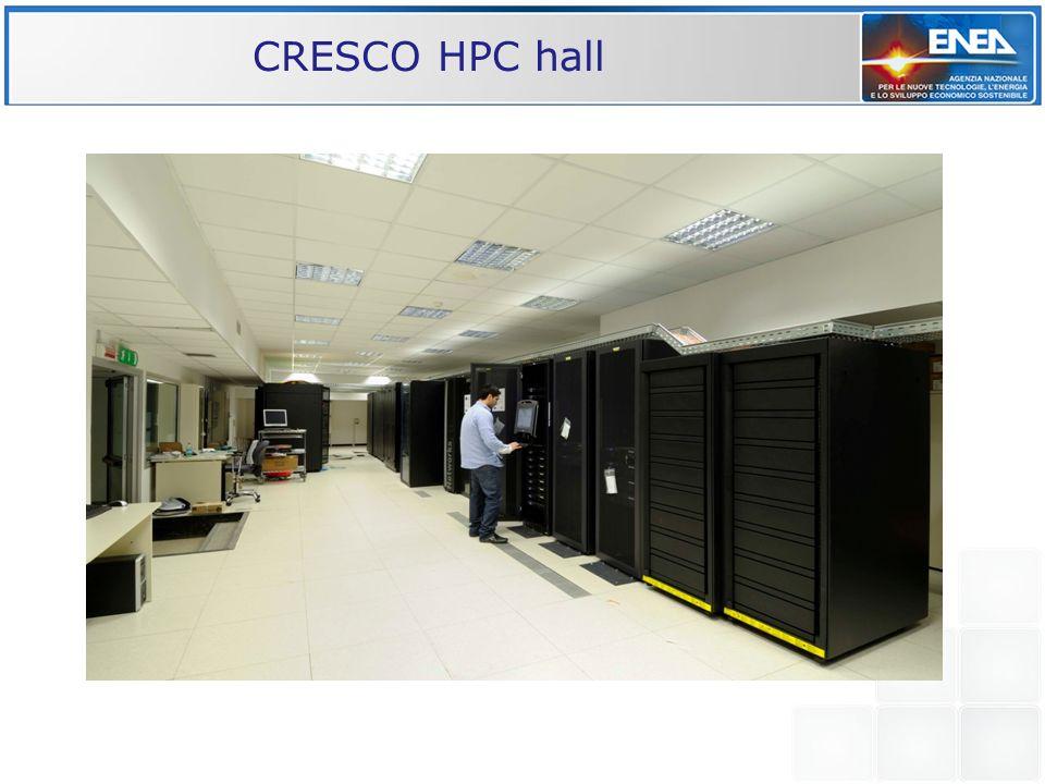 Some CRESCO HPC speed-up Fluent OpenFoam Commercial code Combustion Open Source Processors User Code CPMD Spedup procs