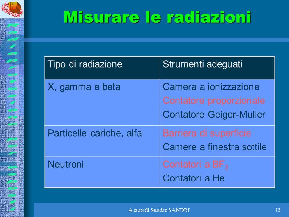 A cura di Sandro SANDRI13 Misurare le radiazioni Tipo di radiazioneStrumenti adeguati X, gamma e betaCamera a ionizzazione Contatore proporzionale Con