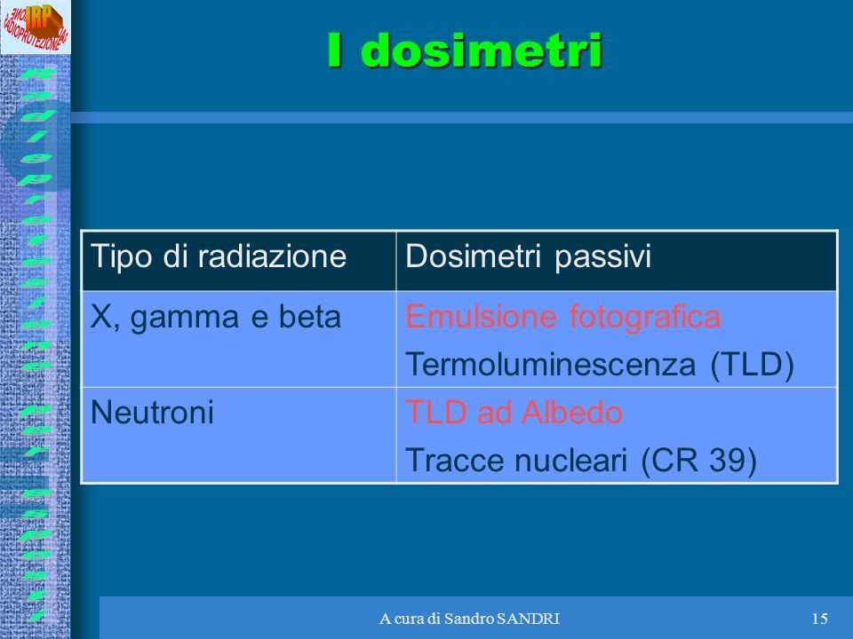 A cura di Sandro SANDRI15 I dosimetri Tipo di radiazioneDosimetri passivi X, gamma e betaEmulsione fotografica Termoluminescenza (TLD) NeutroniTLD ad