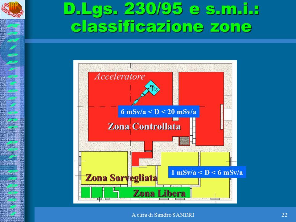 A cura di Sandro SANDRI22 D.Lgs. 230/95 e s.m.i.: classificazione zone Acceleratore Zona Controllata Zona Sorvegliata Zona Libera 6 mSv/a < D < 20 mSv