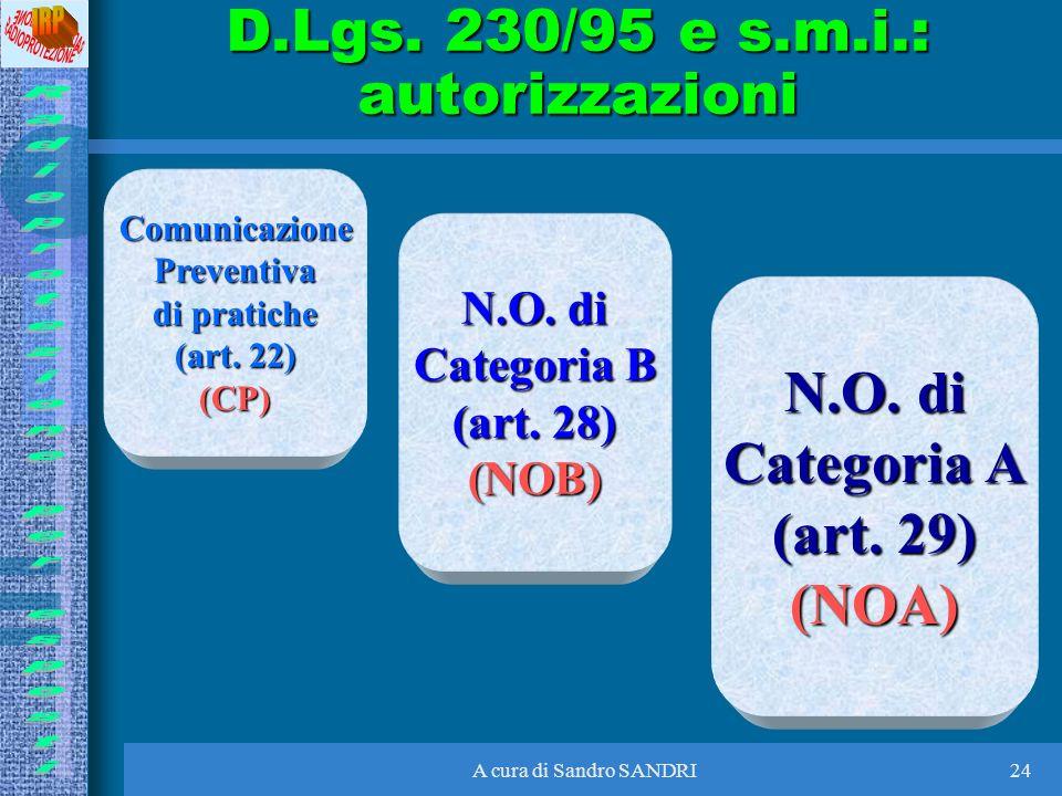 A cura di Sandro SANDRI24 ComunicazionePreventiva di pratiche (art. 22) (CP) N.O. di Categoria B (art. 28) (NOB) N.O. di Categoria A (art. 29) (NOA) D