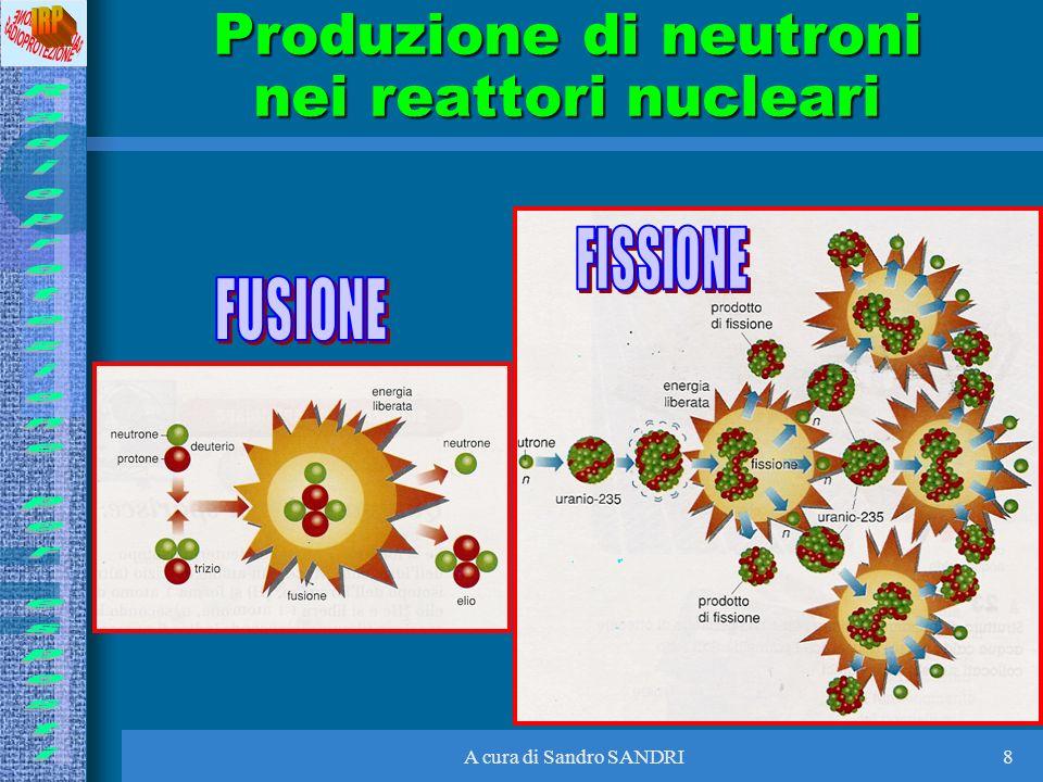 A cura di Sandro SANDRI8 Produzione di neutroni nei reattori nucleari