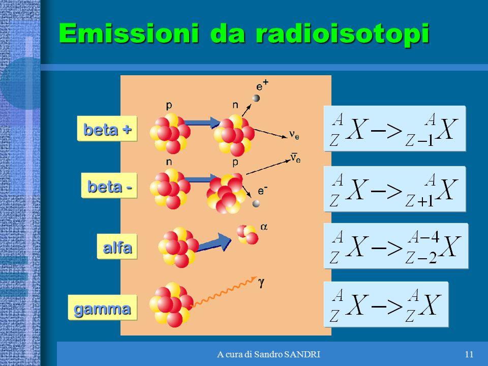 A cura di Sandro SANDRI11 Emissioni da radioisotopi beta + beta - alfa gamma