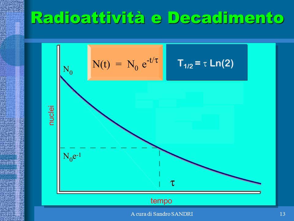 A cura di Sandro SANDRI13 Radioattività e Decadimento T 1/2 = Ln(2)