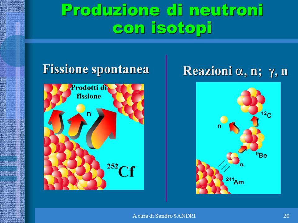 A cura di Sandro SANDRI20 Produzione di neutroni con isotopi Fissione spontanea Reazioni n; n