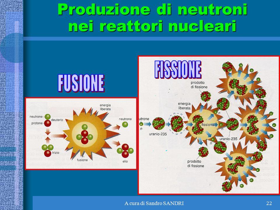 A cura di Sandro SANDRI22 Produzione di neutroni nei reattori nucleari