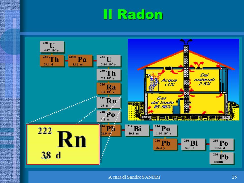 A cura di Sandro SANDRI25 Il Radon,