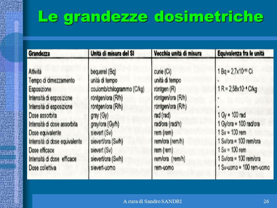 A cura di Sandro SANDRI26 Le grandezze dosimetriche
