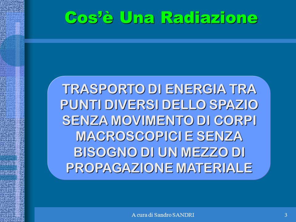 A cura di Sandro SANDRI3 Cosè Una Radiazione TRASPORTO DI ENERGIA TRA PUNTI DIVERSI DELLO SPAZIO SENZA MOVIMENTO DI CORPI MACROSCOPICI E SENZA BISOGNO
