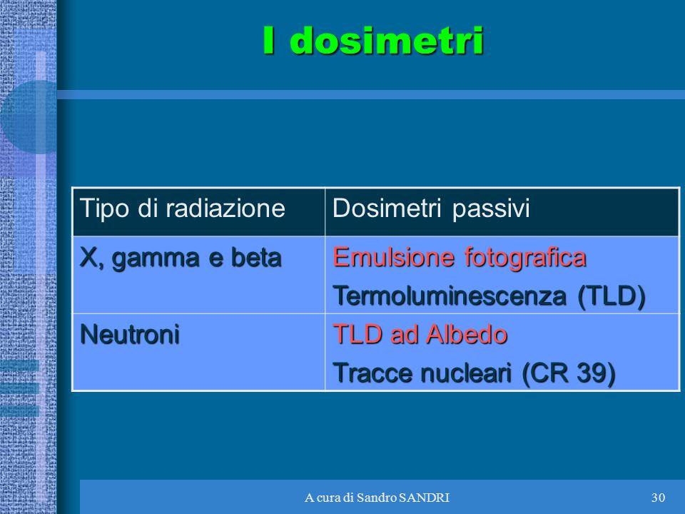 A cura di Sandro SANDRI30 I dosimetri Tipo di radiazioneDosimetri passivi X, gamma e beta Emulsione fotografica Termoluminescenza (TLD) Neutroni TLD a