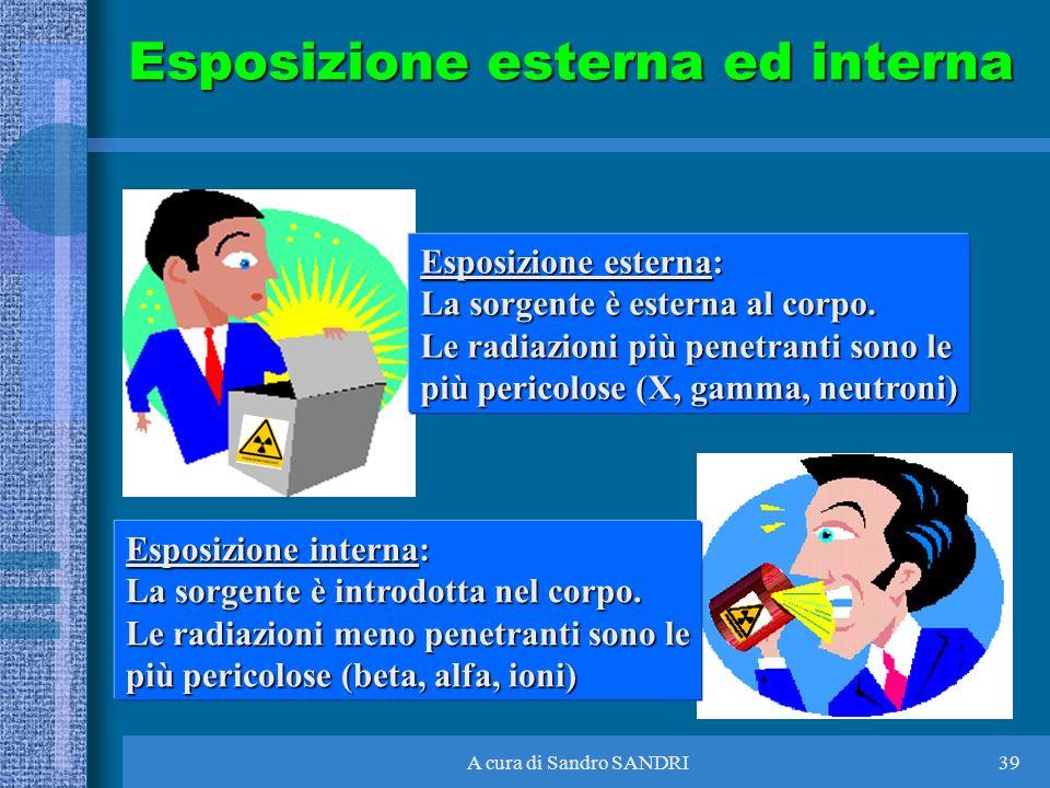 A cura di Sandro SANDRI39 Esposizione esterna ed interna Esposizione esterna: La sorgente è esterna al corpo. Le radiazioni più penetranti sono le più