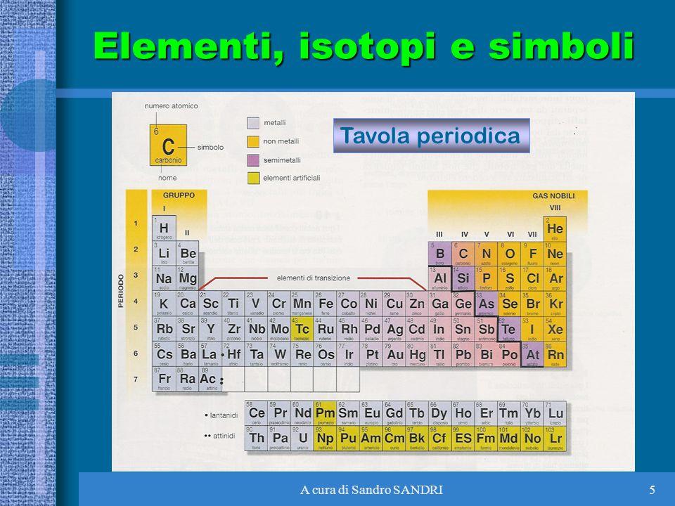 A cura di Sandro SANDRI5 Elementi, isotopi e simboli Tavola periodica