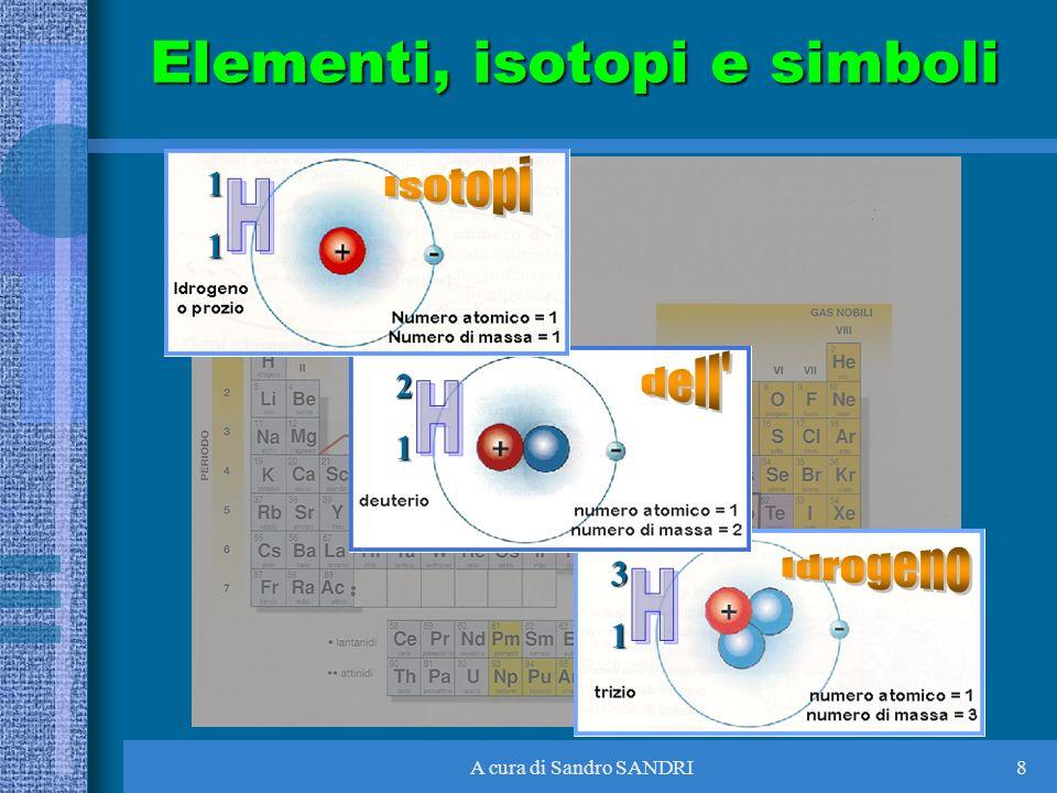A cura di Sandro SANDRI8 1 3 1 2 1 1 Elementi, isotopi e simboli