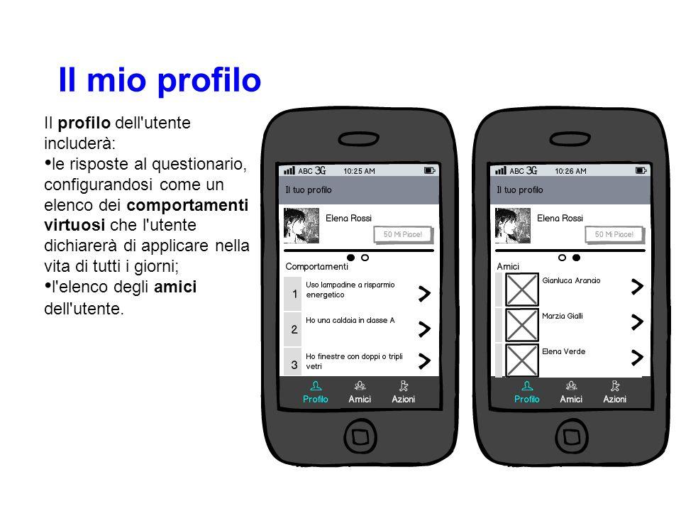 Il mio profilo Il profilo dell'utente includerà: le risposte al questionario, configurandosi come un elenco dei comportamenti virtuosi che l'utente di