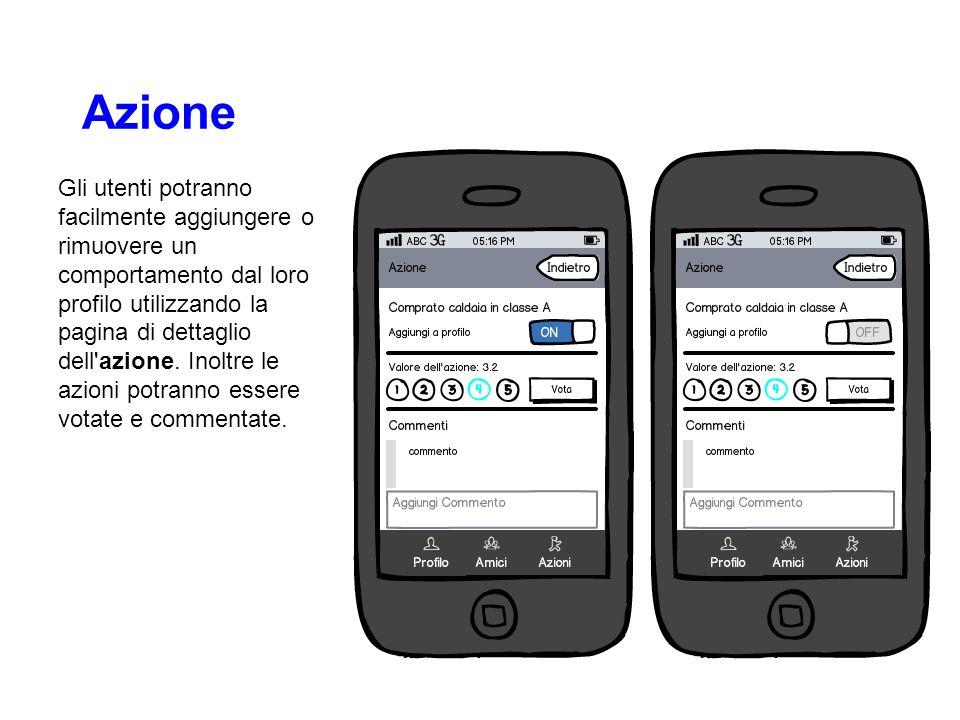 Azione Gli utenti potranno facilmente aggiungere o rimuovere un comportamento dal loro profilo utilizzando la pagina di dettaglio dell'azione. Inoltre