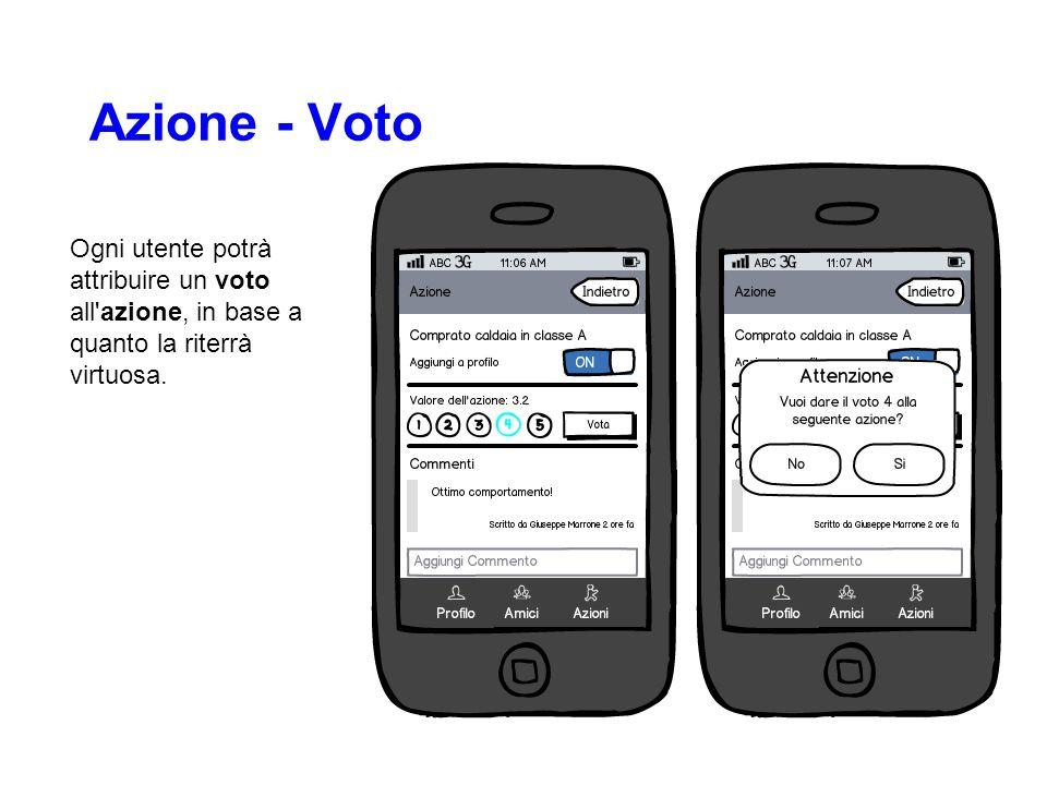 Azione - Voto Ogni utente potrà attribuire un voto all'azione, in base a quanto la riterrà virtuosa.