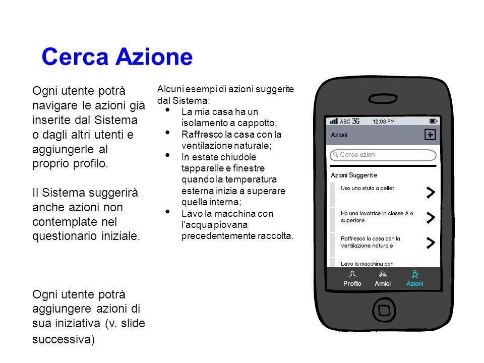 Cerca Azione Ogni utente potrà navigare le azioni già inserite dal Sistema o dagli altri utenti e aggiungerle al proprio profilo. Il Sistema suggerirà