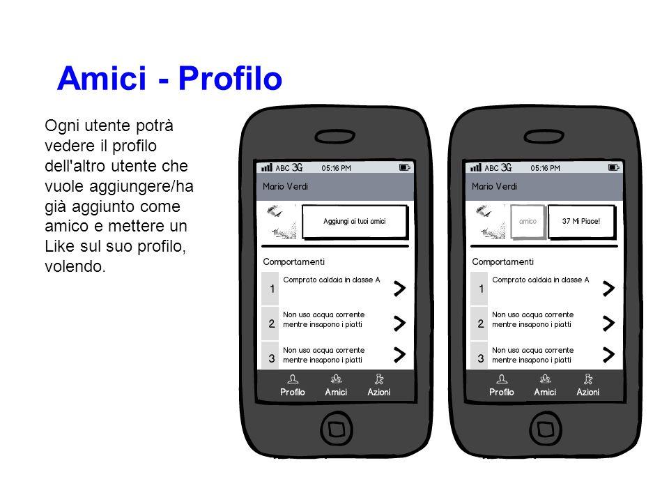 Amici - Profilo Ogni utente potrà vedere il profilo dell'altro utente che vuole aggiungere/ha già aggiunto come amico e mettere un Like sul suo profil