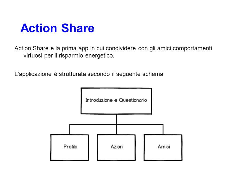Action Share Action Share è la prima app in cui condividere con gli amici comportamenti virtuosi per il risparmio energetico. L'applicazione è struttu