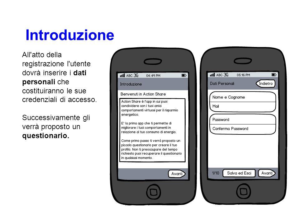 Introduzione All'atto della registrazione l'utente dovrà inserire i dati personali che costituiranno le sue credenziali di accesso. Successivamente gl