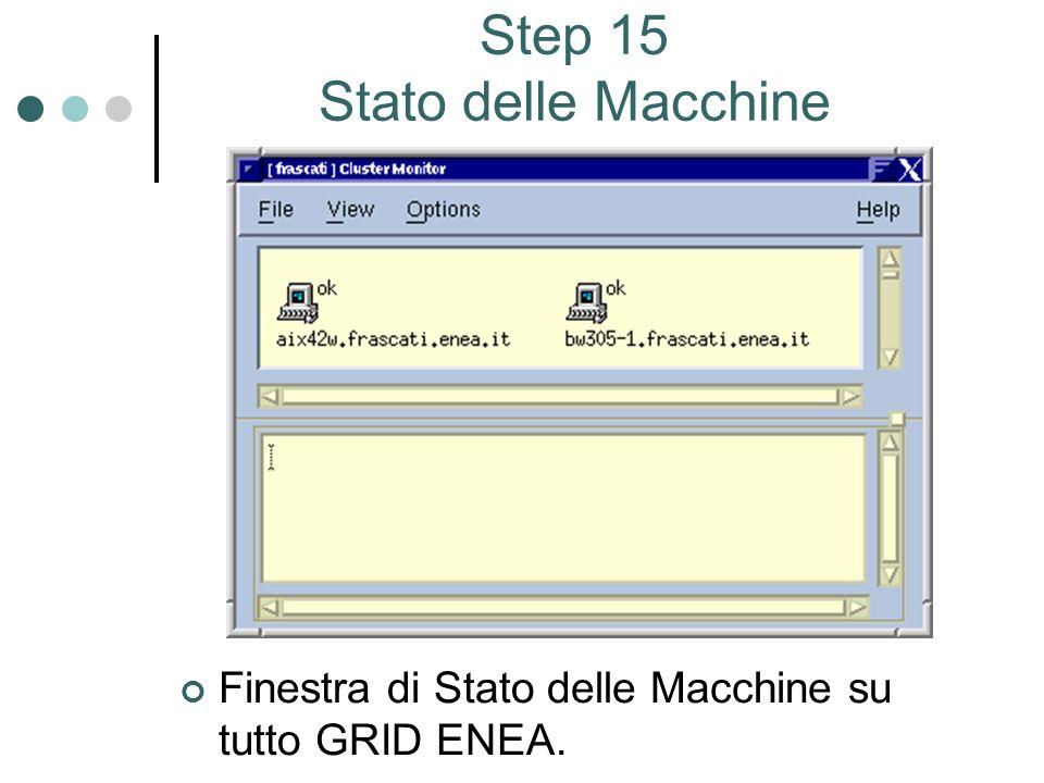 Step 15 Stato delle Macchine Finestra di Stato delle Macchine su tutto GRID ENEA.