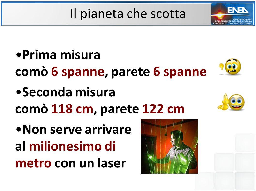 Prima misura comò 6 spanne, parete 6 spanne Seconda misura comò 118 cm, parete 122 cm Non serve arrivare al milionesimo di metro con un laser Il pianeta che scotta