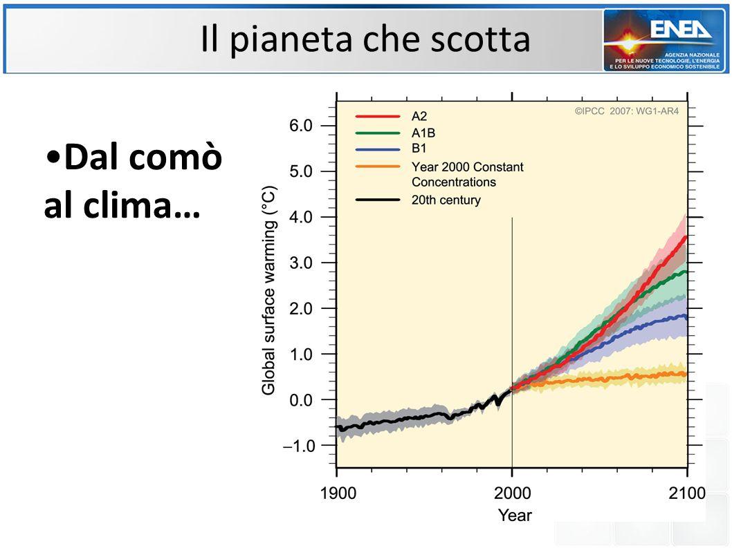 Dal comò al clima… Il pianeta che scotta