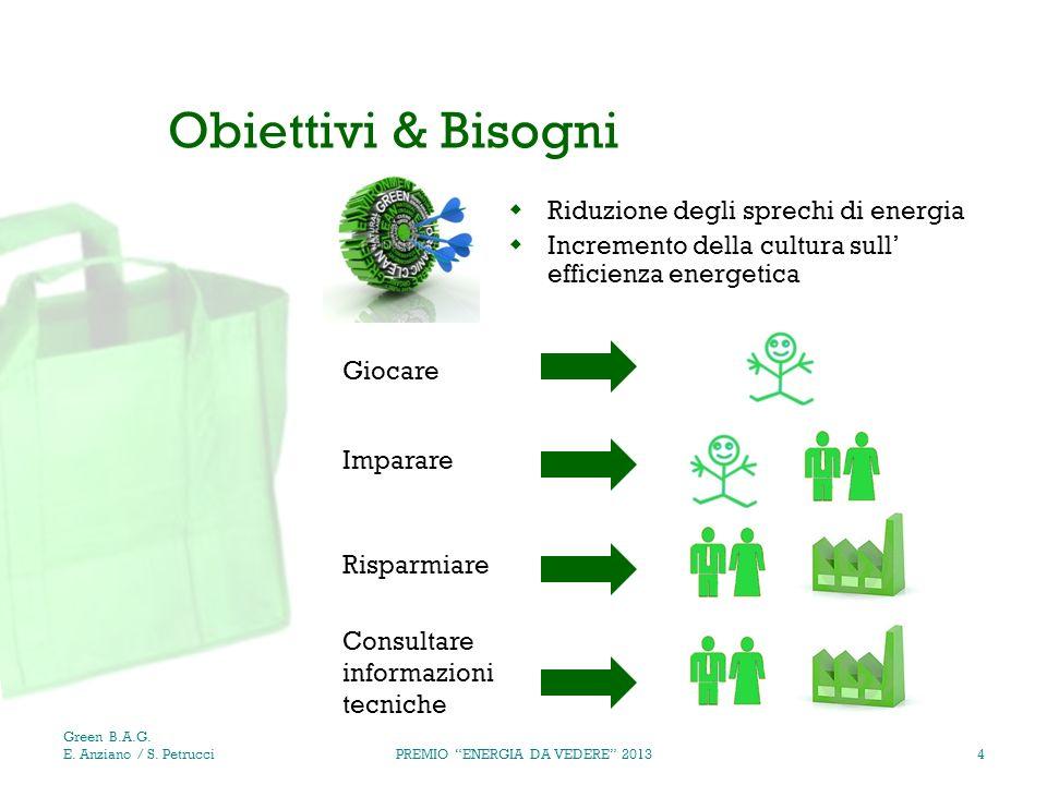 4 Obiettivi & Bisogni PREMIO ENERGIA DA VEDERE 2013 Green B.A.G. E. Anziano / S. Petrucci Giocare Imparare Risparmiare Consultare informazioni tecnich
