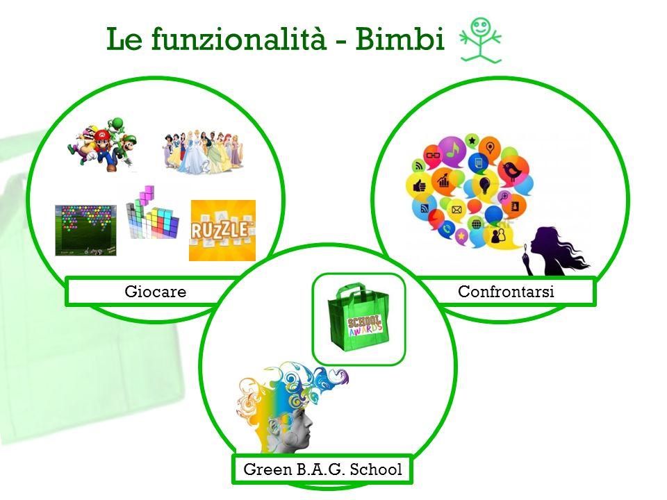 Le funzionalità - Bimbi GiocareConfrontarsi Green B.A.G. School