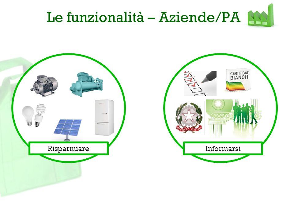 Le funzionalità – Aziende/PA InformarsiRisparmiare