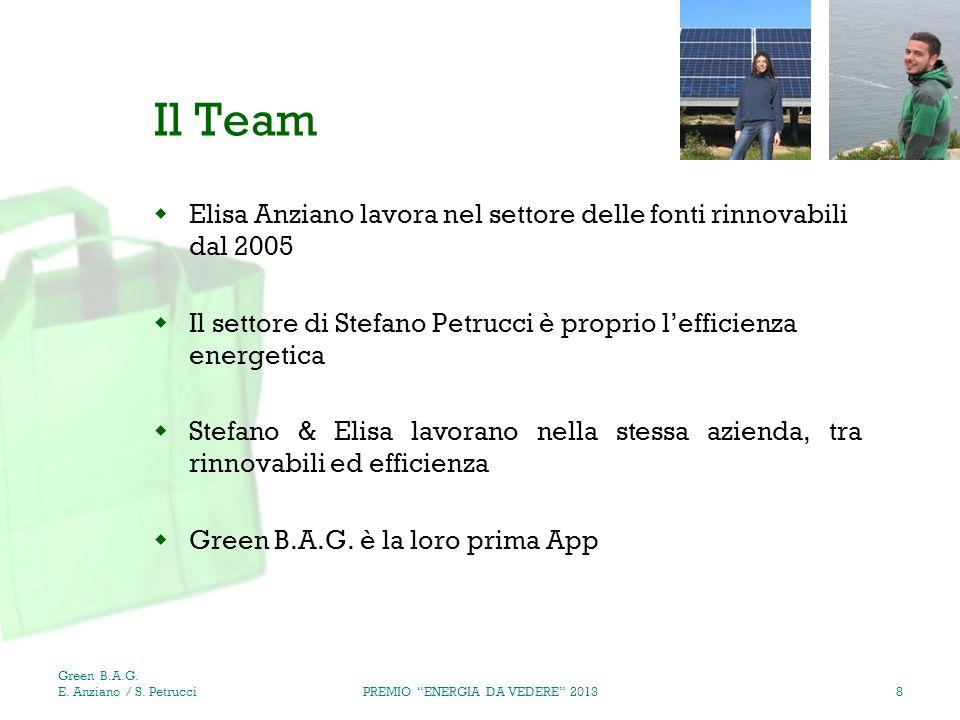 Il Team Elisa Anziano lavora nel settore delle fonti rinnovabili dal 2005 Il settore di Stefano Petrucci è proprio lefficienza energetica Stefano & Elisa lavorano nella stessa azienda, tra rinnovabili ed efficienza Green B.A.G.