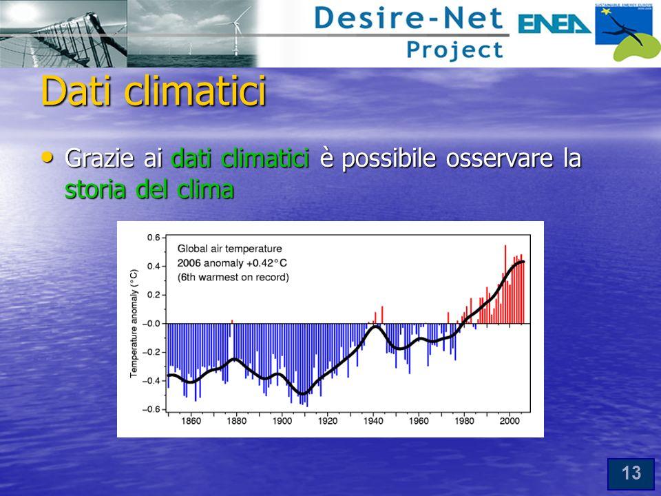 13 Dati climatici Grazie ai dati climatici è possibile osservare la storia del clima Grazie ai dati climatici è possibile osservare la storia del clima