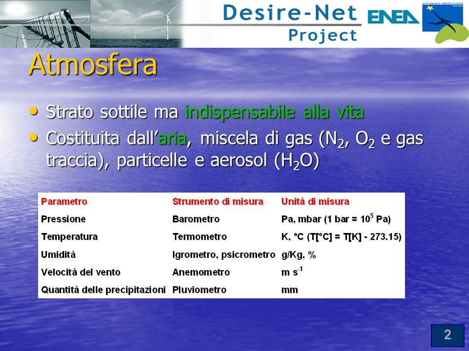 2 Atmosfera Strato sottile ma indispensabile alla vita Strato sottile ma indispensabile alla vita Costituita dallaria, miscela di gas (N 2, O 2 e gas traccia), particelle e aerosol (H 2 O) Costituita dallaria, miscela di gas (N 2, O 2 e gas traccia), particelle e aerosol (H 2 O)