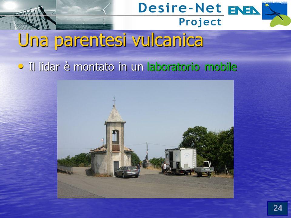 24 Una parentesi vulcanica Il lidar è montato in un laboratorio mobile Il lidar è montato in un laboratorio mobile