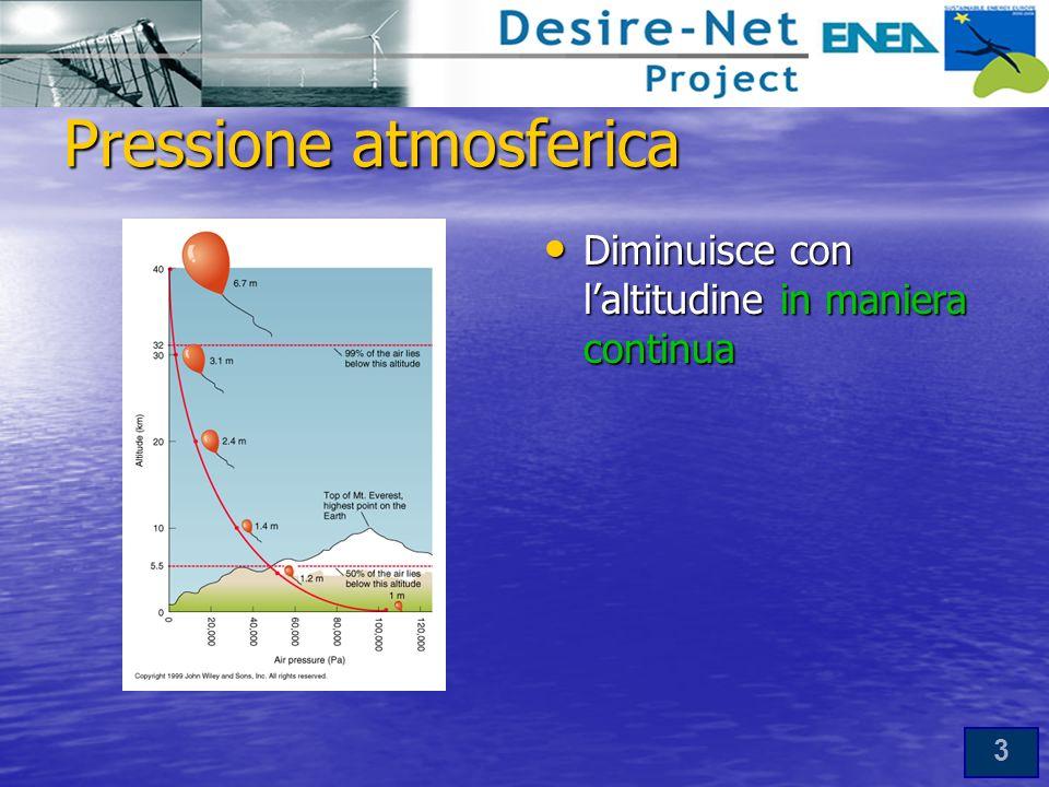 3 Pressione atmosferica Diminuisce con laltitudine in maniera continua Diminuisce con laltitudine in maniera continua